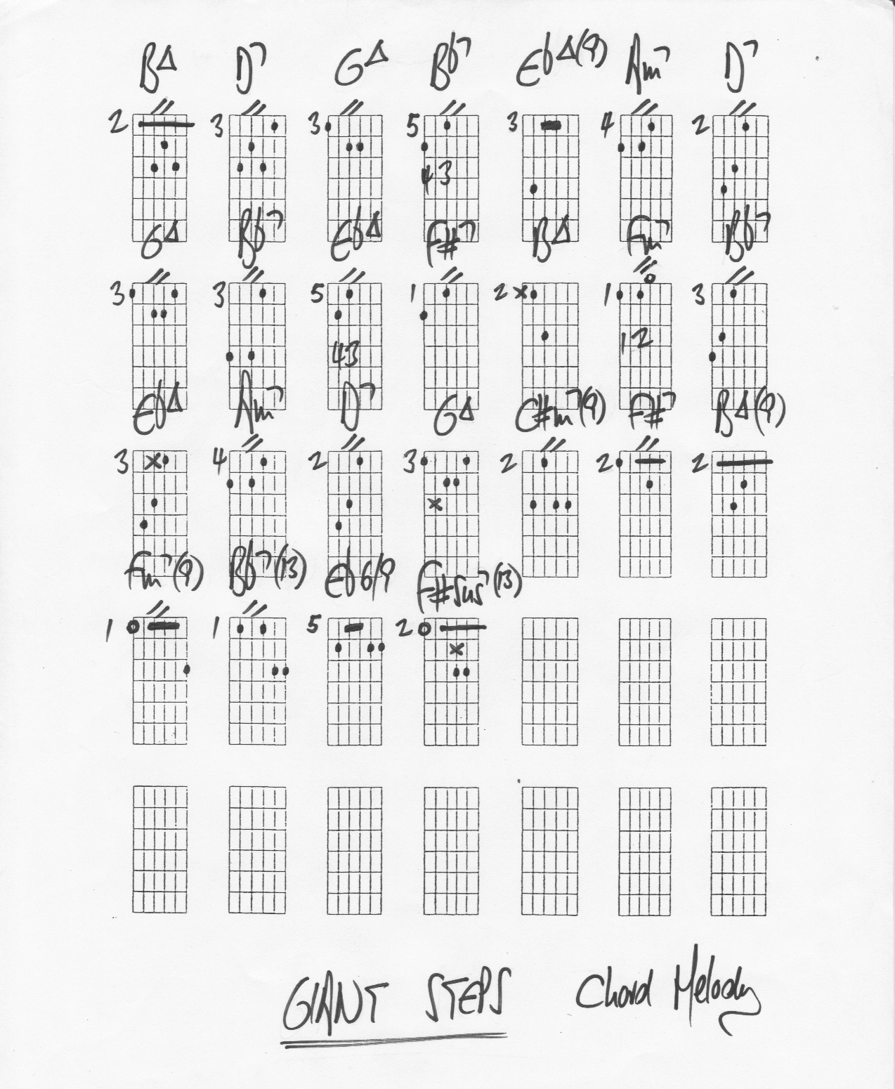 Jazz chords studies harmonized melodies comping studies chords click here for explanations on reading the chord diagram studies hexwebz Choice Image