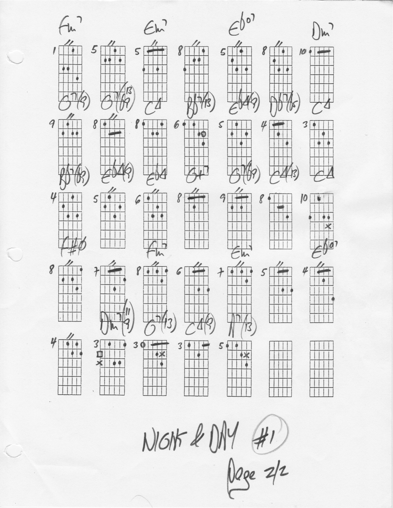 Night and day the chord changes chords chord changes jazz click here for explanations on reading the chord diagram studies hexwebz Choice Image